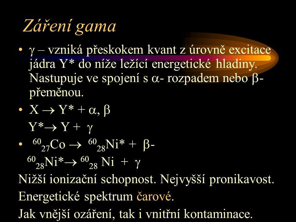 Záření gama