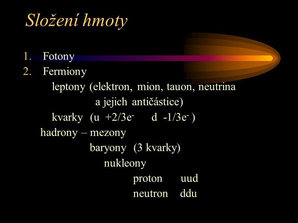 Složení hmoty Fotony Fermiony leptony (elektron, mion, tauon, neutrina