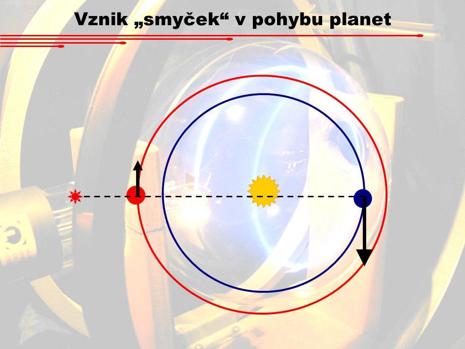"""Vznik """"smyček v pohybu planet"""