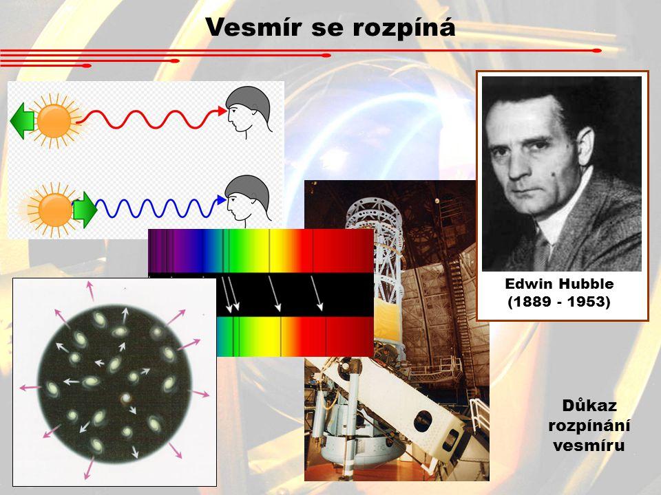 Důkaz rozpínání vesmíru