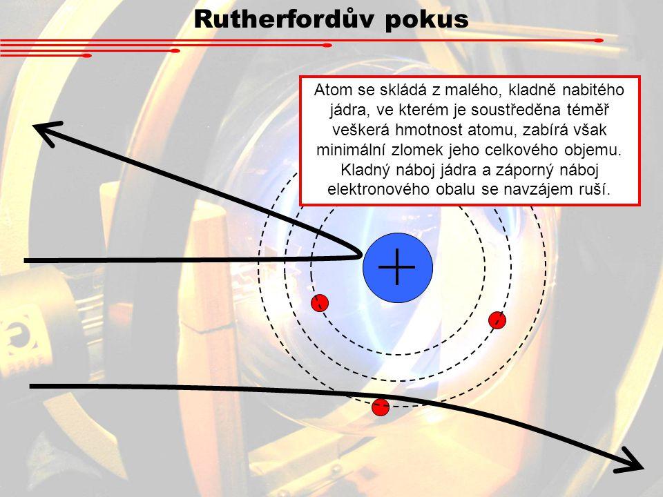 Rutherfordův pokus