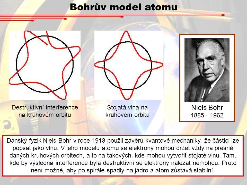 Bohrův model atomu Niels Bohr 1885 - 1962