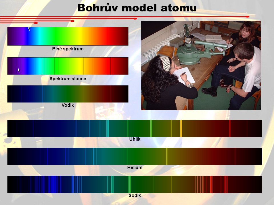 Bohrův model atomu Plné spektrum Spektrum slunce Vodík Uhlík Hélium