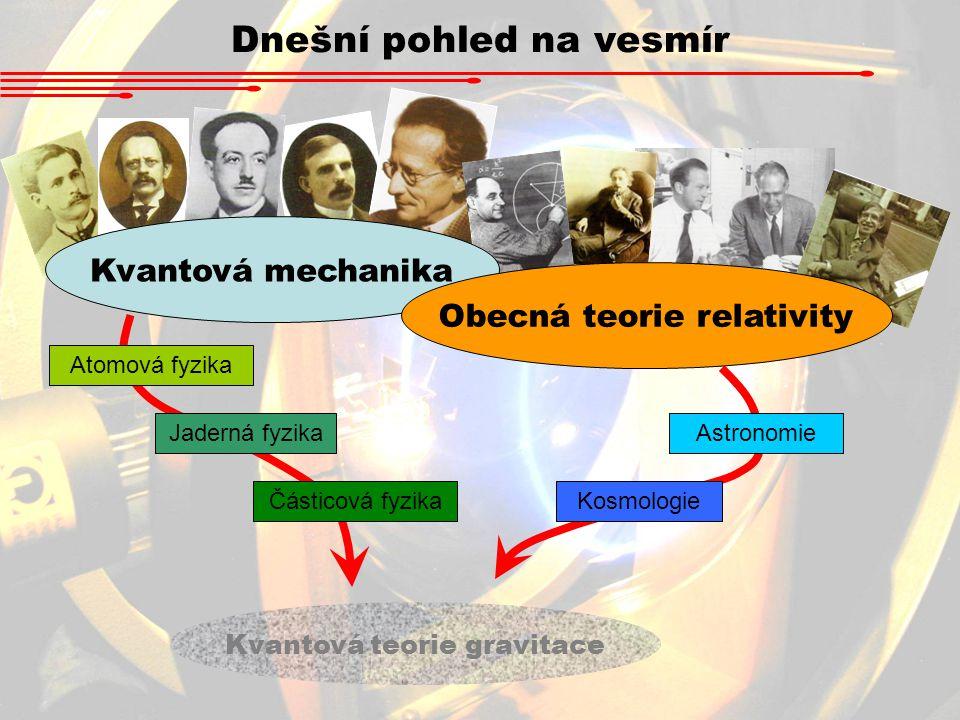 Obecná teorie relativity Kvantová teorie gravitace