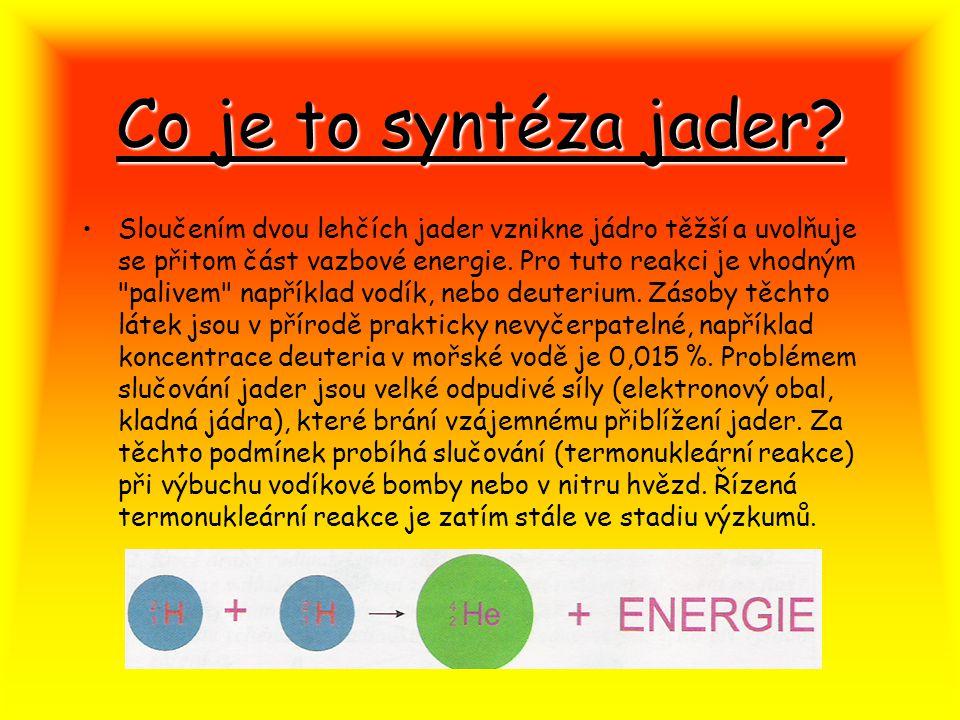 Co je to syntéza jader