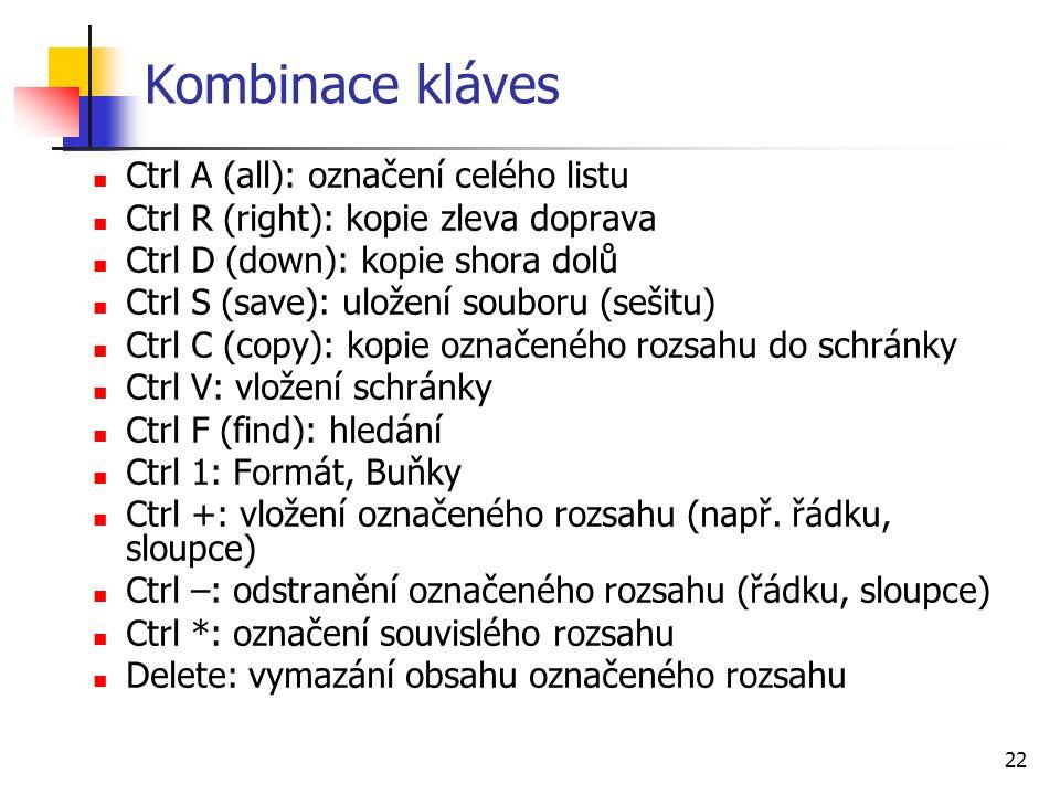 Kombinace kláves Ctrl A (all): označení celého listu