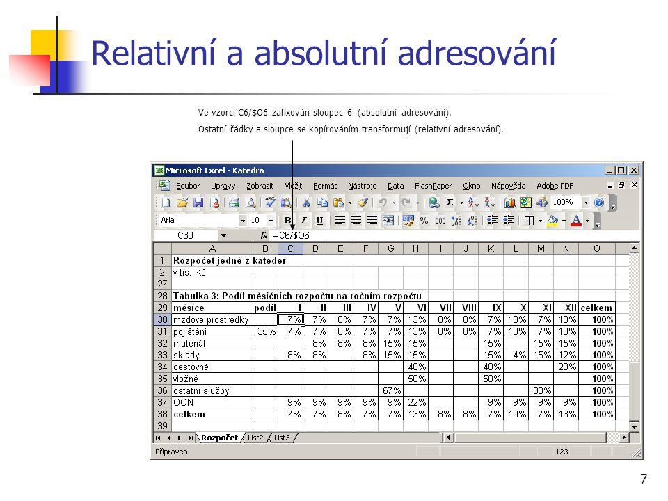 Relativní a absolutní adresování