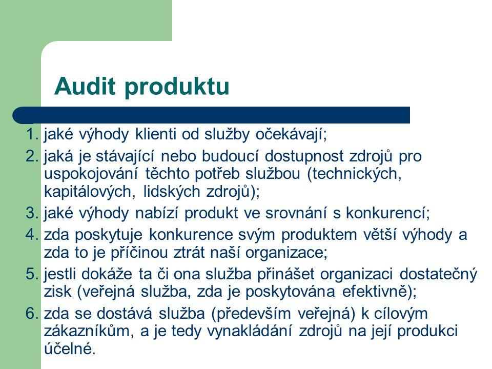 Audit produktu 1. jaké výhody klienti od služby očekávají;