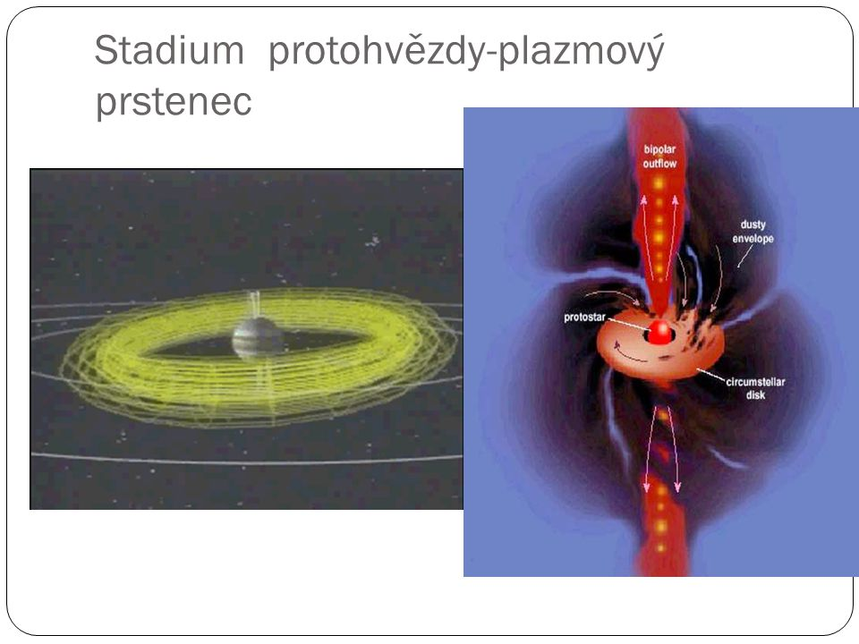 Stadium protohvězdy-plazmový prstenec