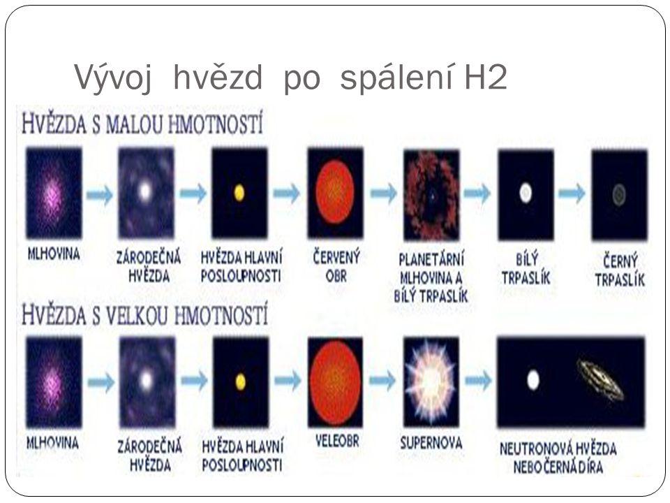 Vývoj hvězd po spálení H2
