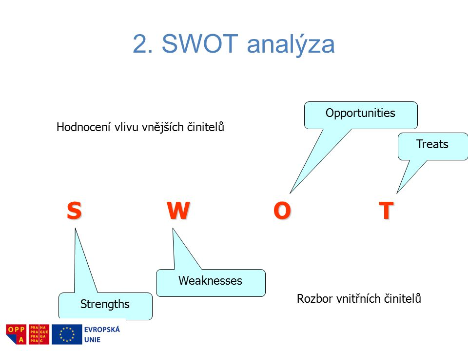 2. SWOT analýza S W O T Opportunities