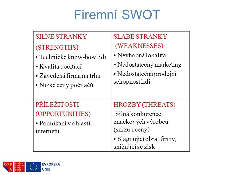 Firemní SWOT SILNÉ STRÁNKY (STRENGTHS) Technické know-how lidí