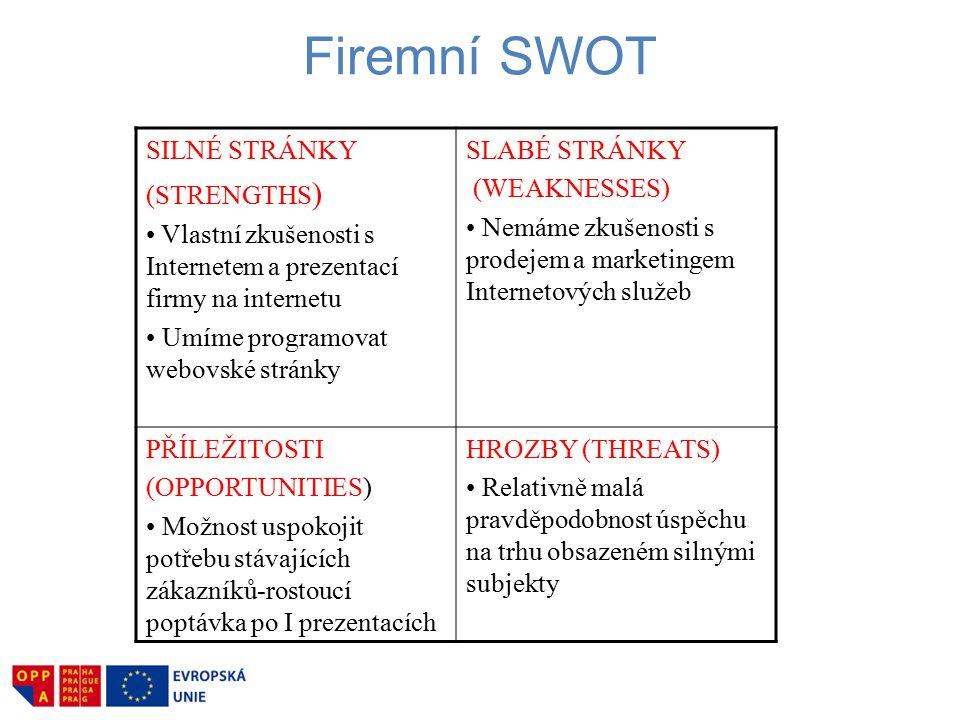 Firemní SWOT SILNÉ STRÁNKY (STRENGTHS)