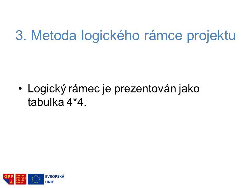3. Metoda logického rámce projektu