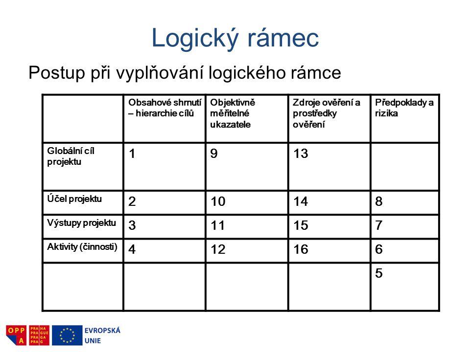 Logický rámec Postup při vyplňování logického rámce 1 9 13 2 10 14 8 3