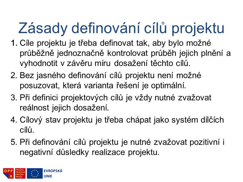 Zásady definování cílů projektu