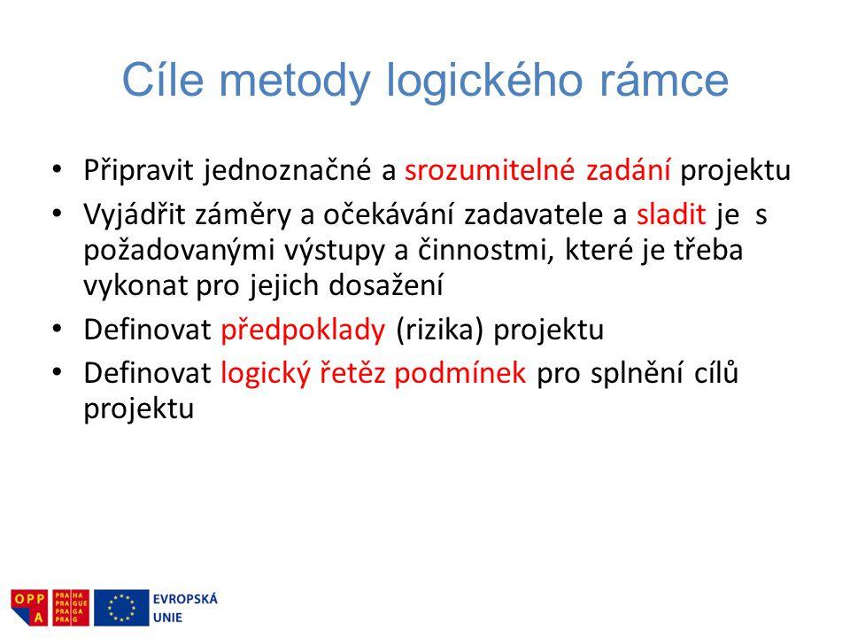 Cíle metody logického rámce