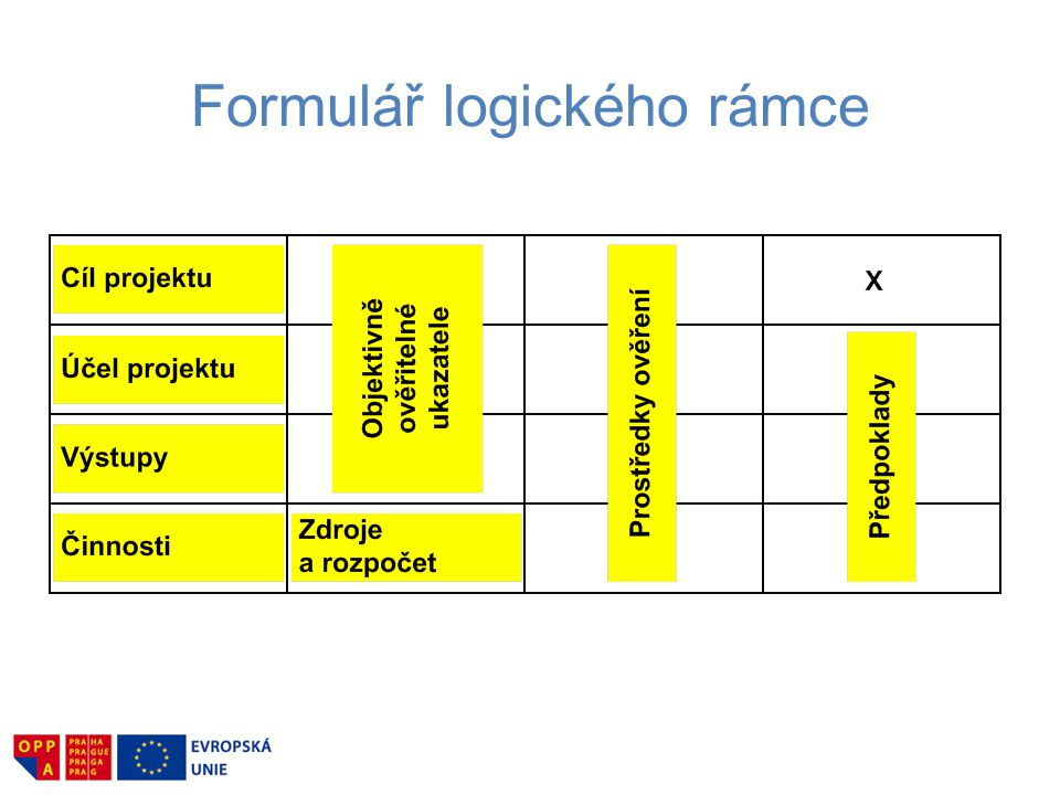 Formulář logického rámce