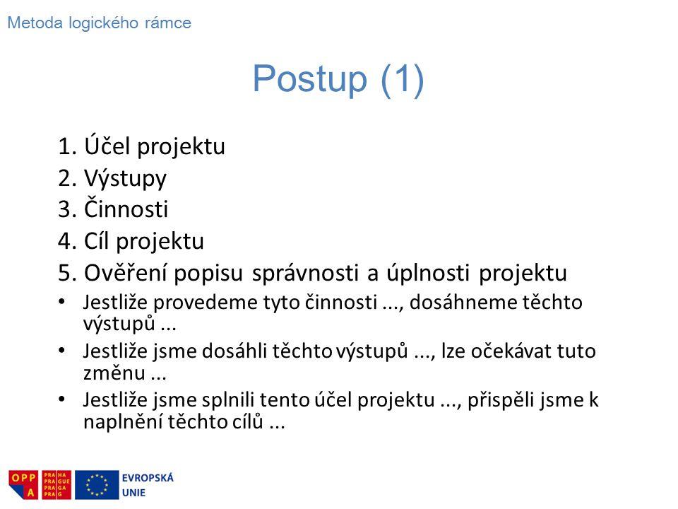 Postup (1) 1. Účel projektu 2. Výstupy 3. Činnosti 4. Cíl projektu