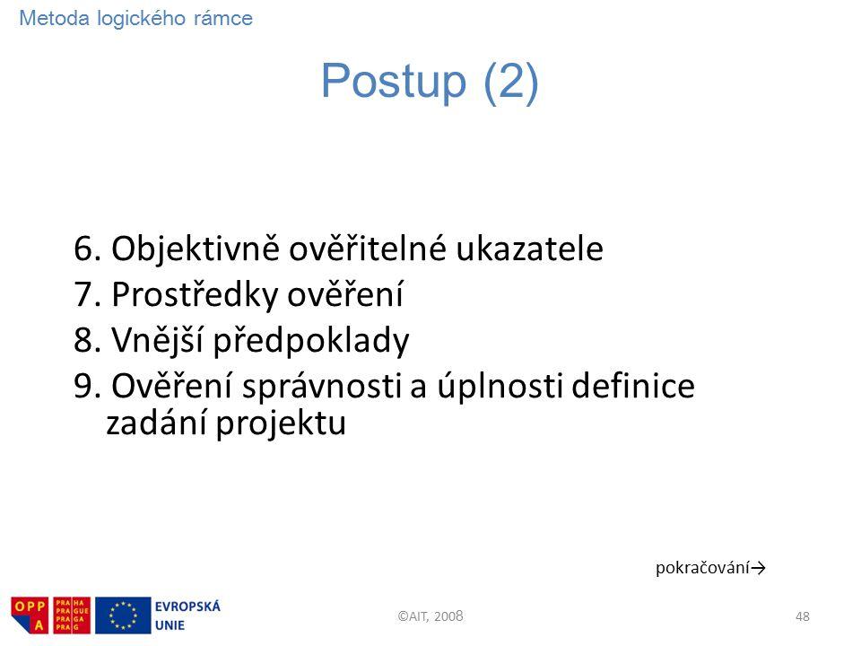 Postup (2) 6. Objektivně ověřitelné ukazatele 7. Prostředky ověření