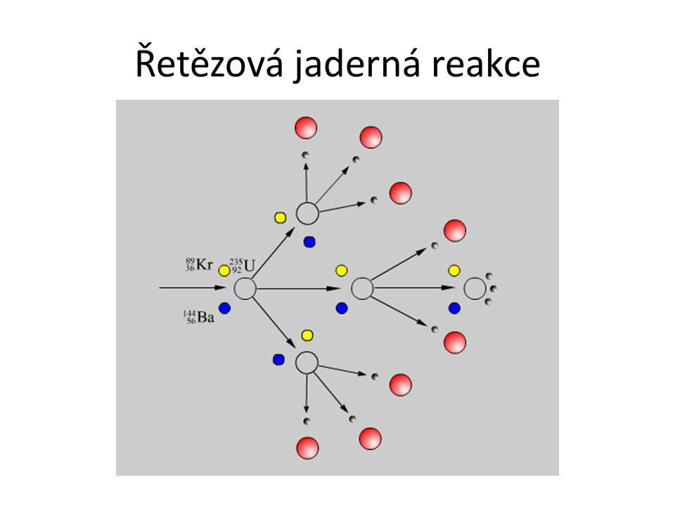 Řetězová jaderná reakce