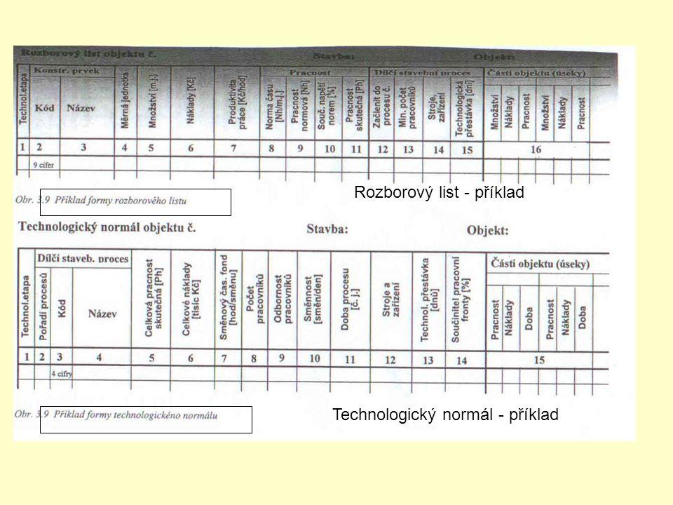 Příklad formy technologického normálu