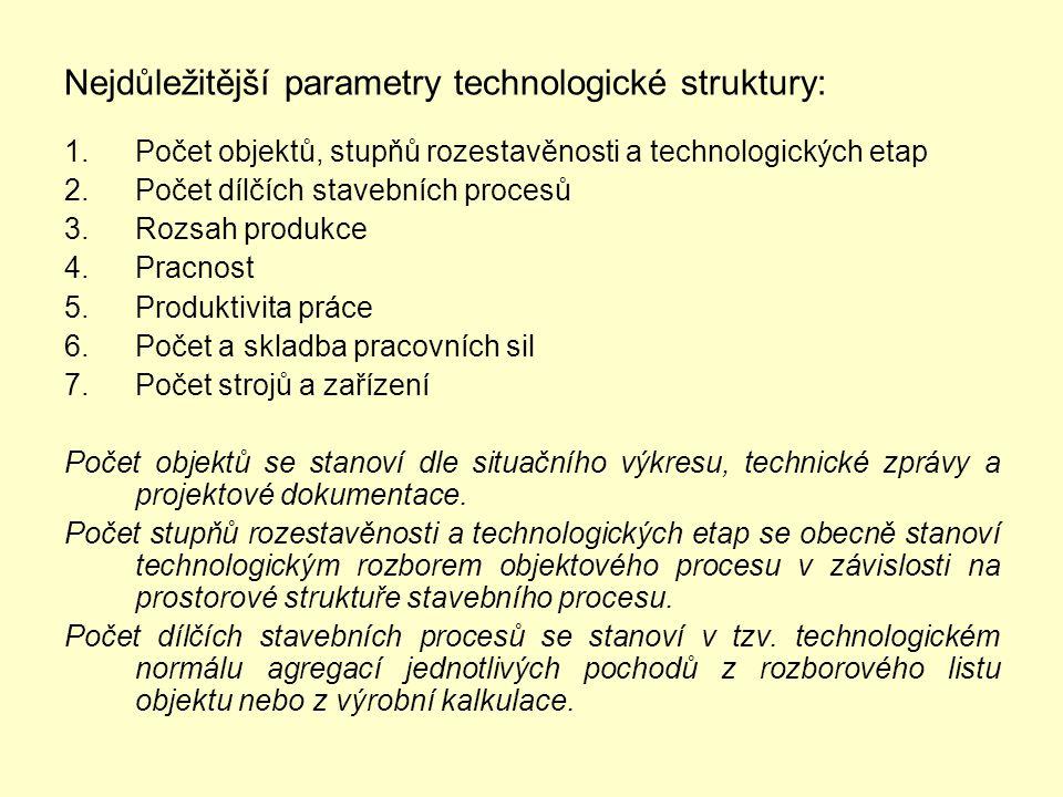 Nejdůležitější parametry technologické struktury: