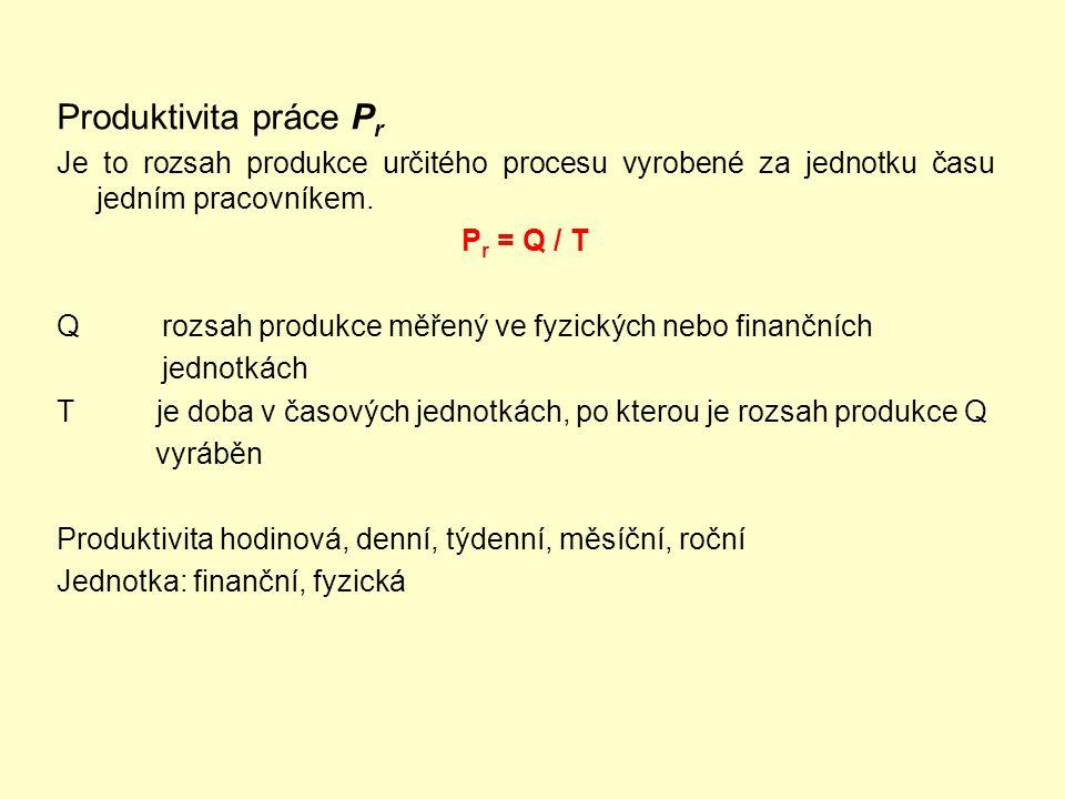 Produktivita práce Pr Je to rozsah produkce určitého procesu vyrobené za jednotku času jedním pracovníkem.