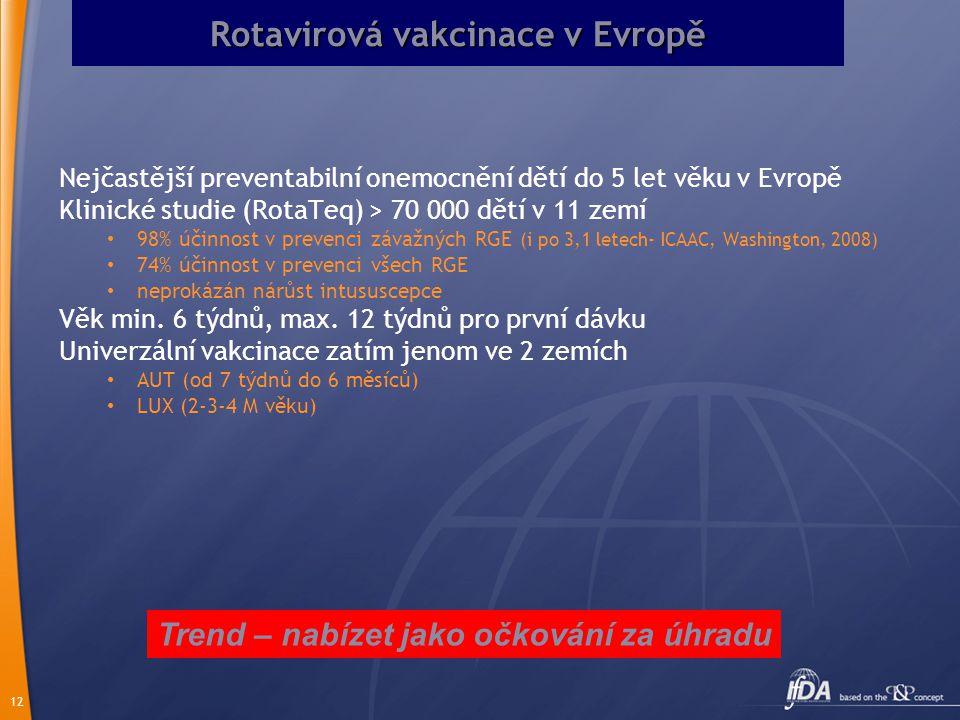 Rotavirová vakcinace v Evropě
