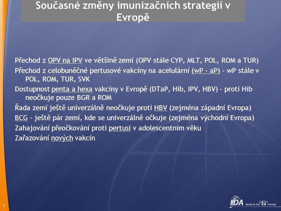 Současné změny imunizačních strategií v Evropě