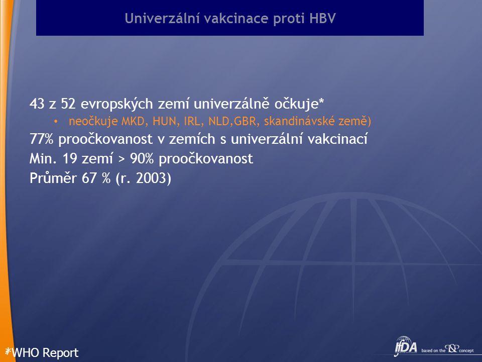 Univerzální vakcinace proti HBV