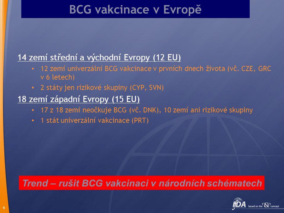 BCG vakcinace v Evropě 14 zemí střední a východní Evropy (12 EU) 12 zemí univerzální BCG vakcinace v prvních dnech života (vč. CZE, GRC v 6 letech)