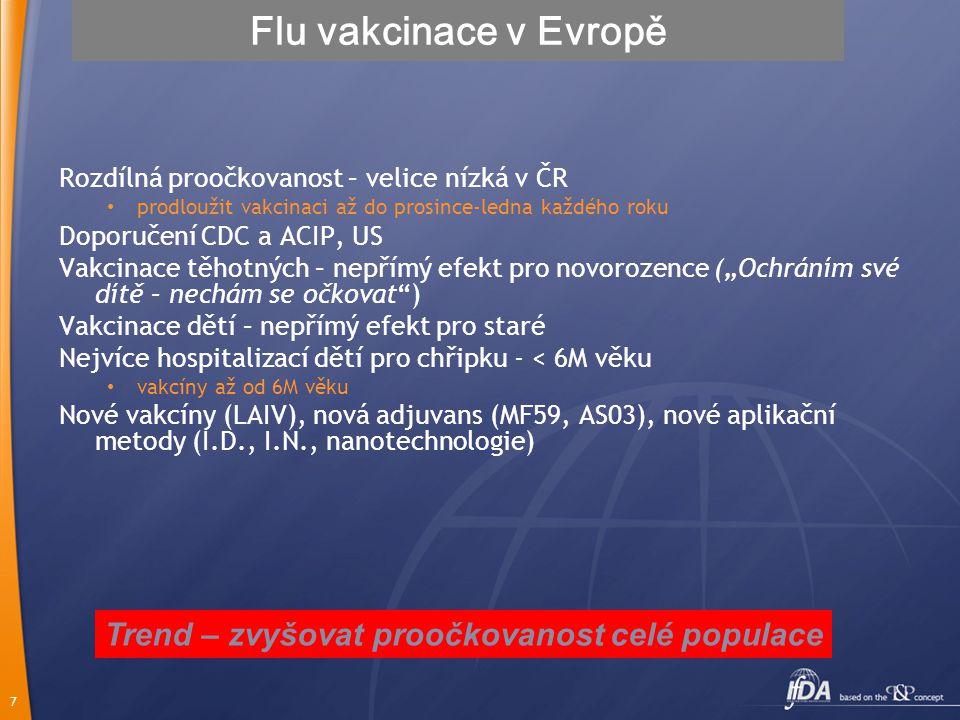Flu vakcinace v Evropě Trend – zvyšovat proočkovanost celé populace