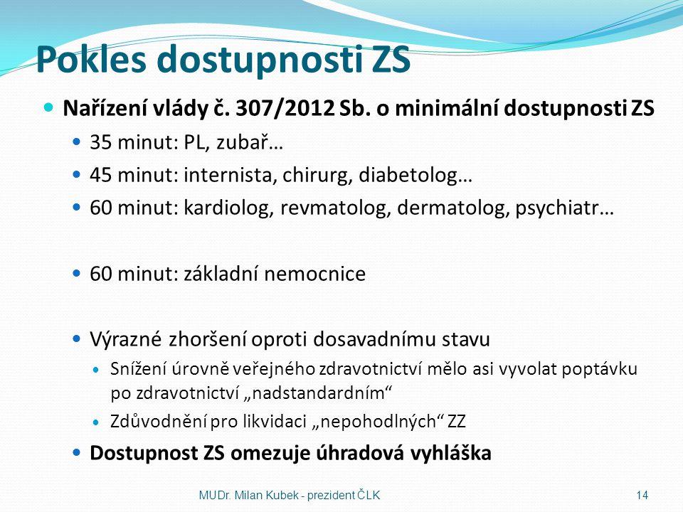Pokles dostupnosti ZS Nařízení vlády č. 307/2012 Sb. o minimální dostupnosti ZS. 35 minut: PL, zubař…