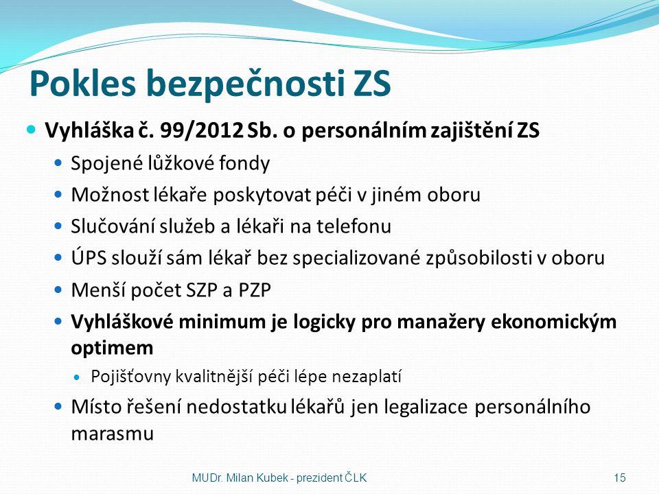 Pokles bezpečnosti ZS Vyhláška č. 99/2012 Sb. o personálním zajištění ZS. Spojené lůžkové fondy. Možnost lékaře poskytovat péči v jiném oboru.