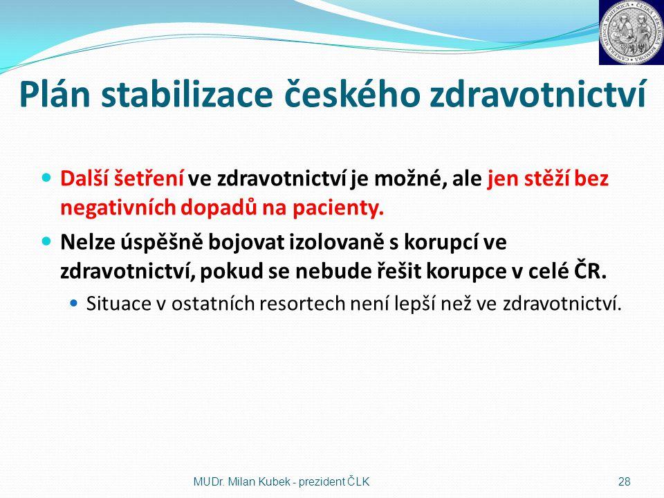 Plán stabilizace českého zdravotnictví