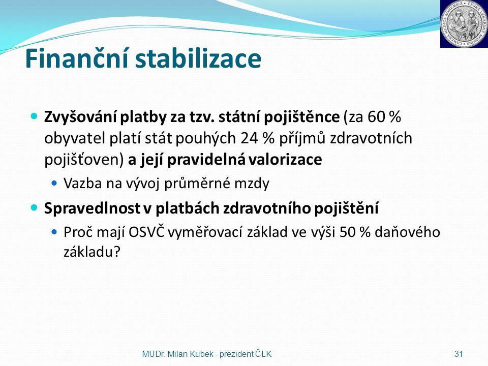 Finanční stabilizace