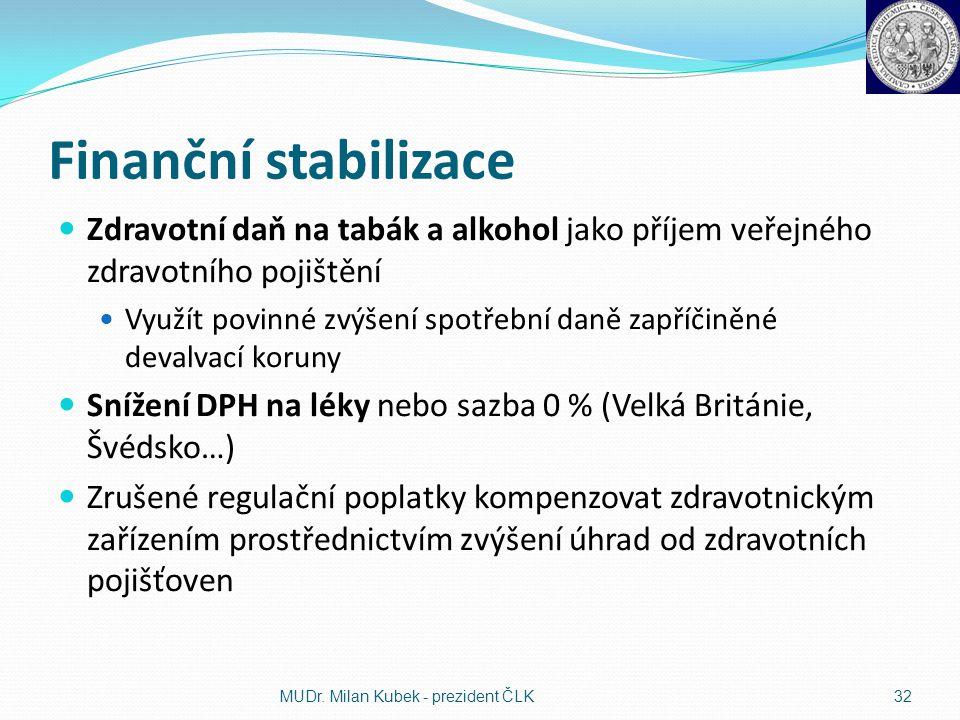 Finanční stabilizace Zdravotní daň na tabák a alkohol jako příjem veřejného zdravotního pojištění.