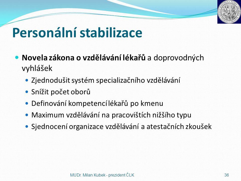 Personální stabilizace