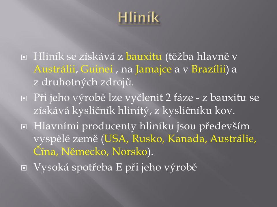Hliník Hliník se získává z bauxitu (těžba hlavně v Austrálii, Guinei , na Jamajce a v Brazílii) a z druhotných zdrojů.