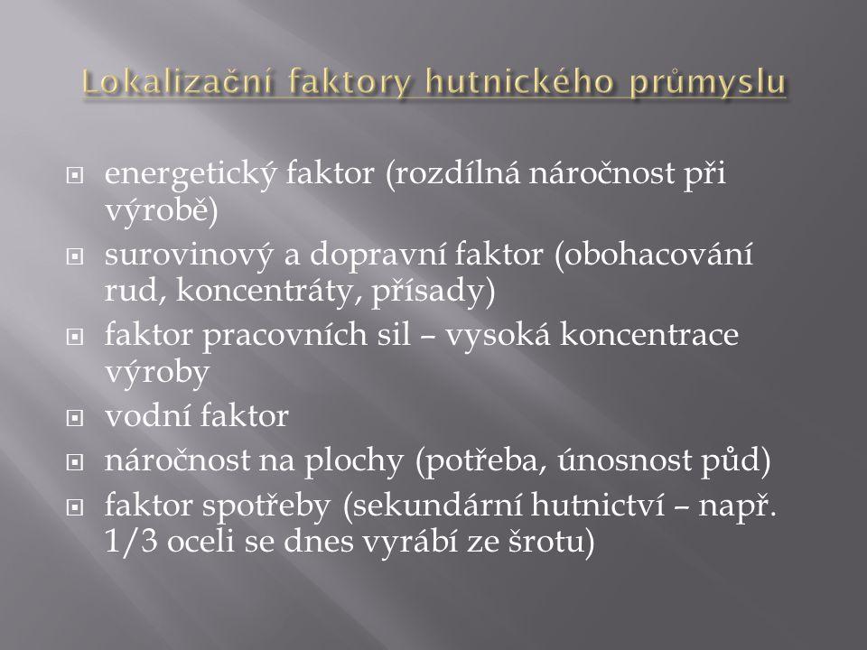 Lokalizační faktory hutnického průmyslu