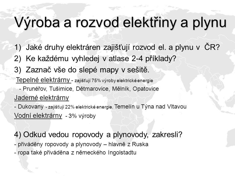 Výroba a rozvod elektřiny a plynu