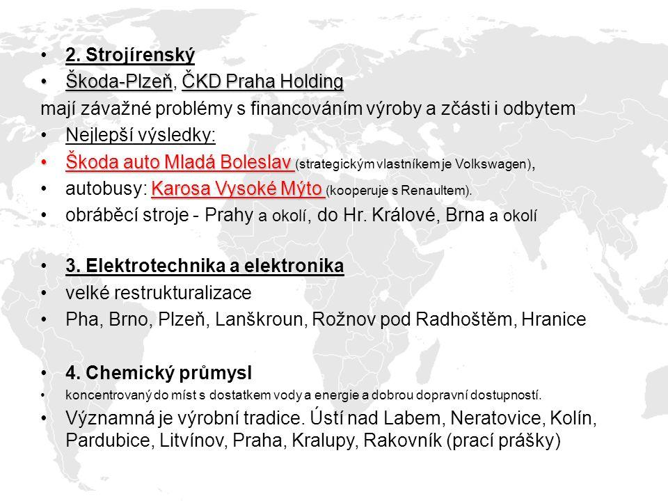 Škoda-Plzeň, ČKD Praha Holding