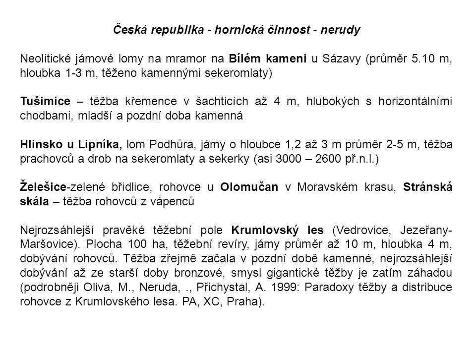 Česká republika - hornická činnost - nerudy