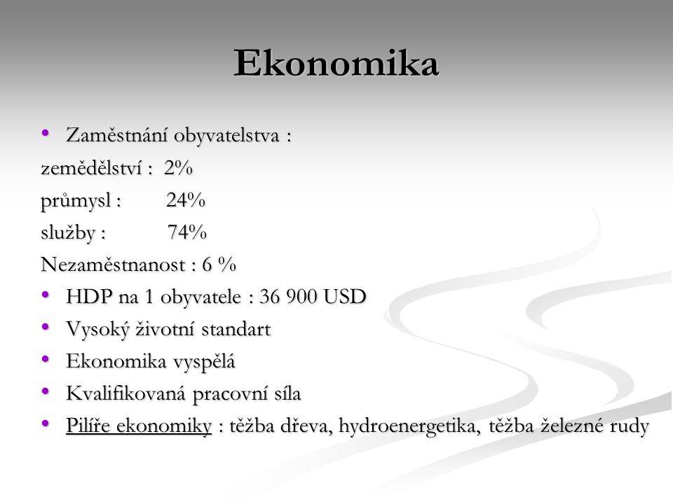 Ekonomika Zaměstnání obyvatelstva : zemědělství : 2% průmysl : 24%