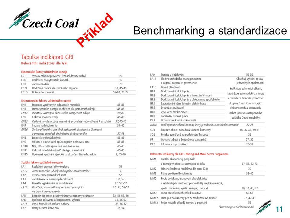 Příklad Benchmarking a standardizace 11