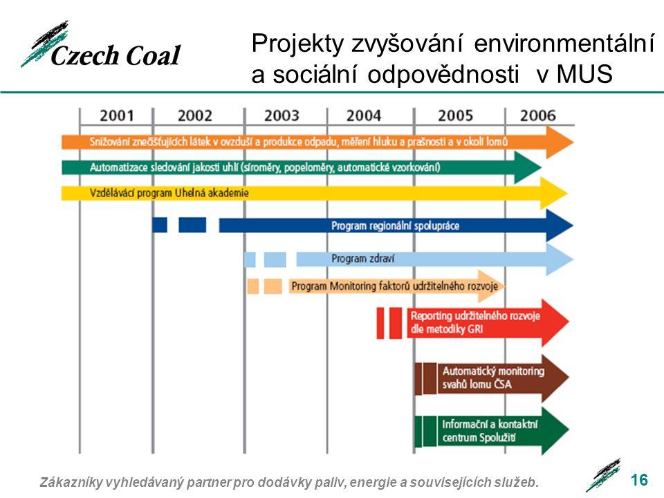 Projekty zvyšování environmentální a sociální odpovědnosti v MUS