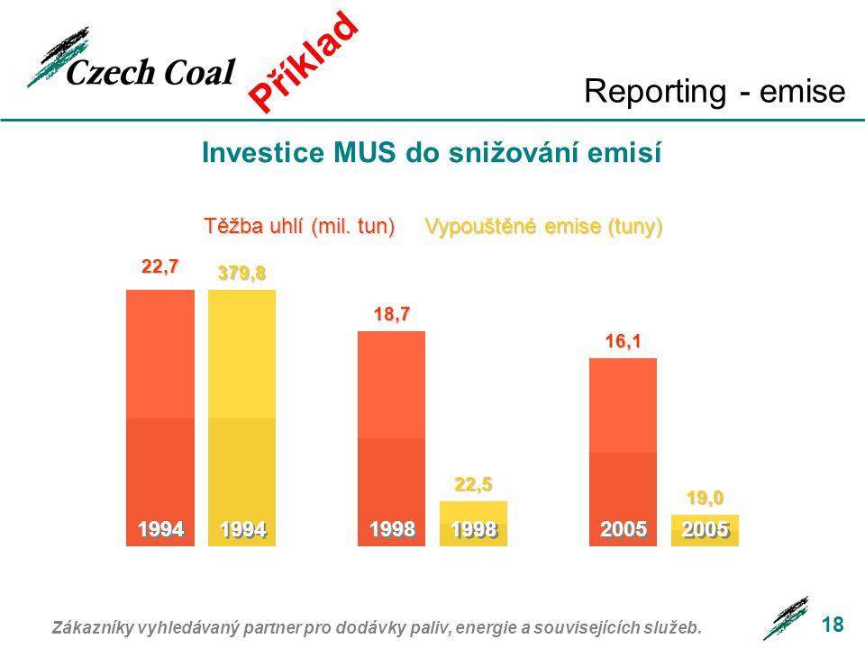 Investice MUS do snižování emisí