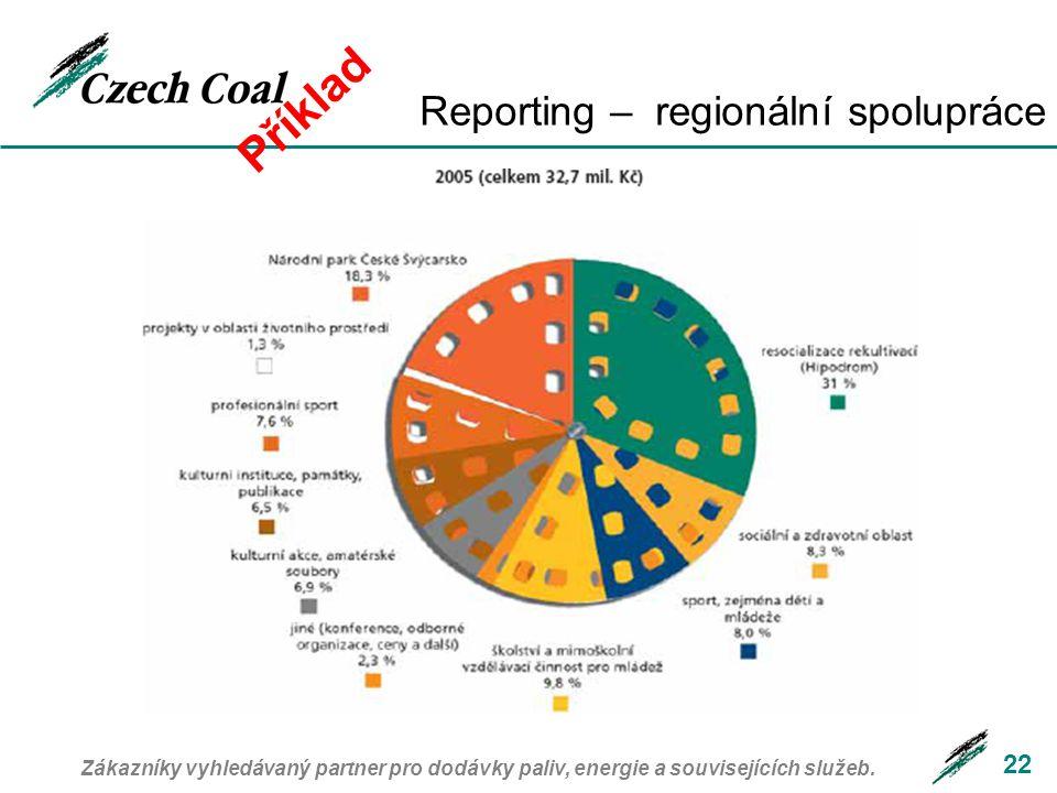 Příklad Reporting – regionální spolupráce 22