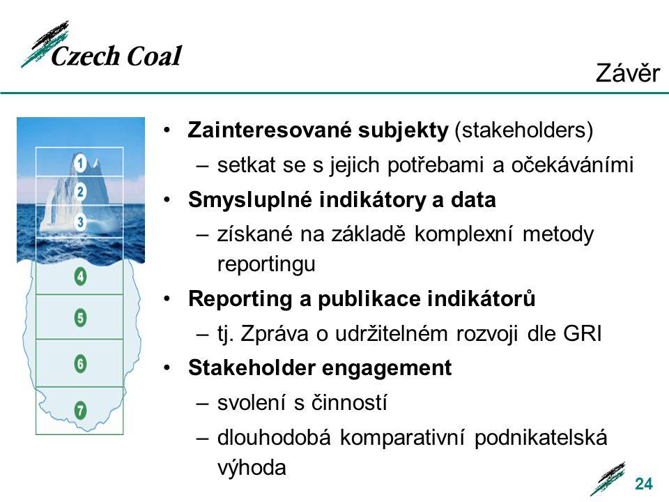 Závěr Zainteresované subjekty (stakeholders)